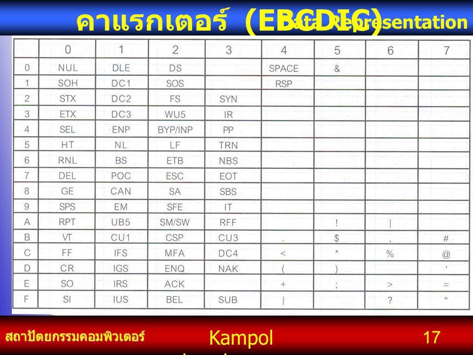 คาแรกเตอร์ (EBCDIC)