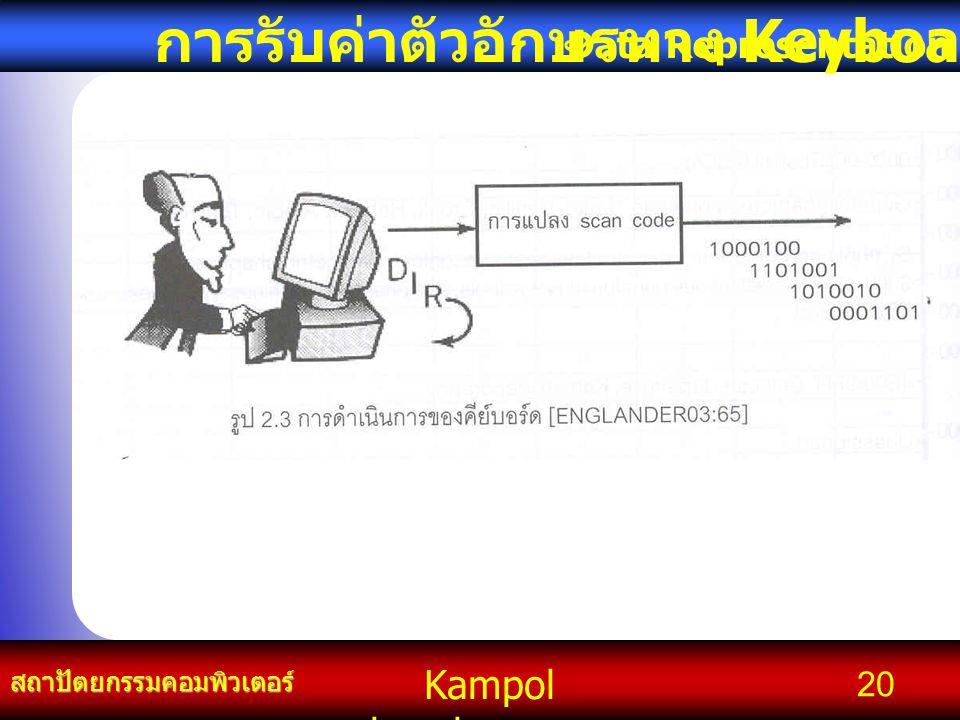 การรับค่าตัวอักษรทาง Keyboard