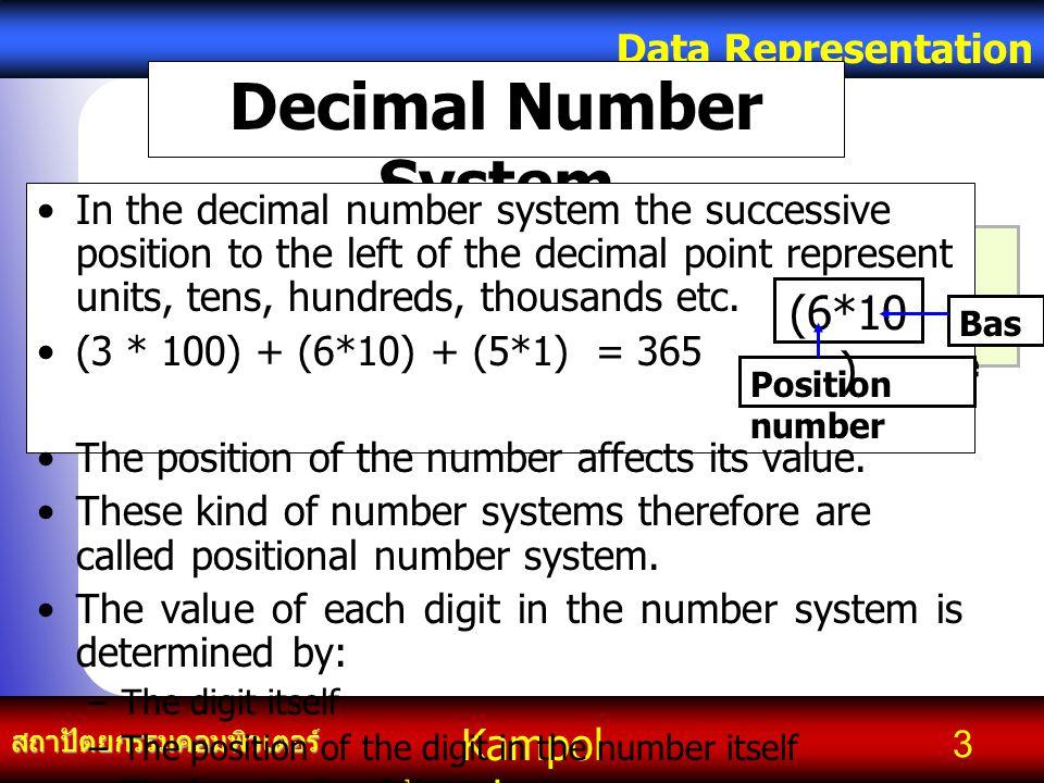 Decimal Number System (6*10)