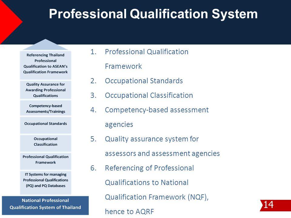 Professional Qualification System