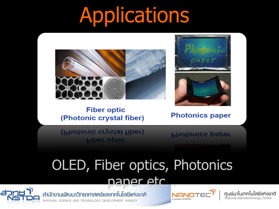 OLED, Fiber optics, Photonics paper etc…