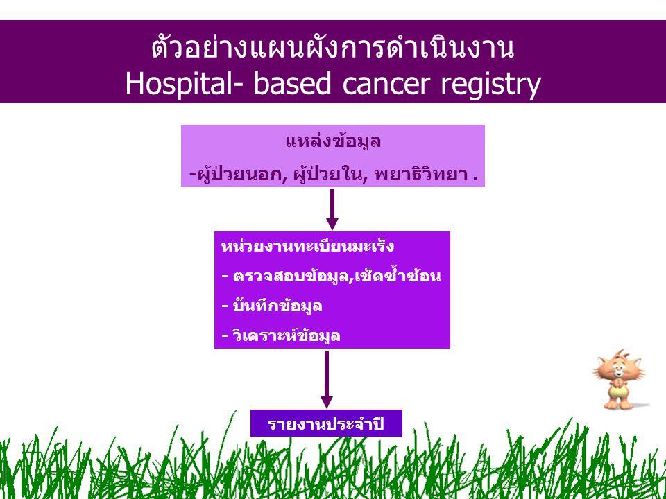 ตัวอย่างแผนผังการดำเนินงาน Hospital- based cancer registry