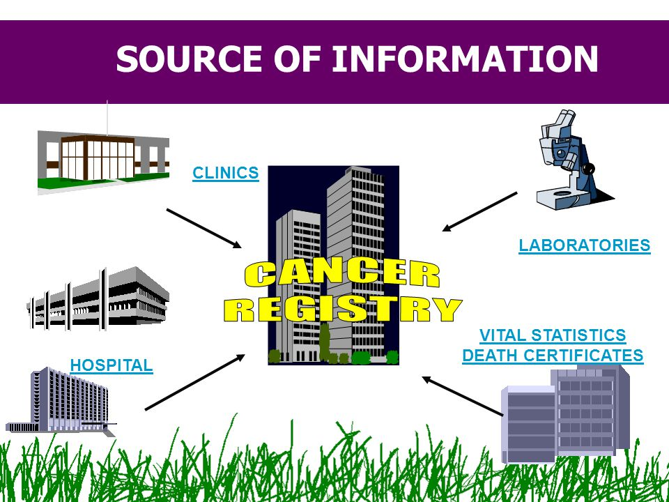 SOURCE OF INFORMATION CANCER REGISTRY CLINICS CLINICS LABORATORIES
