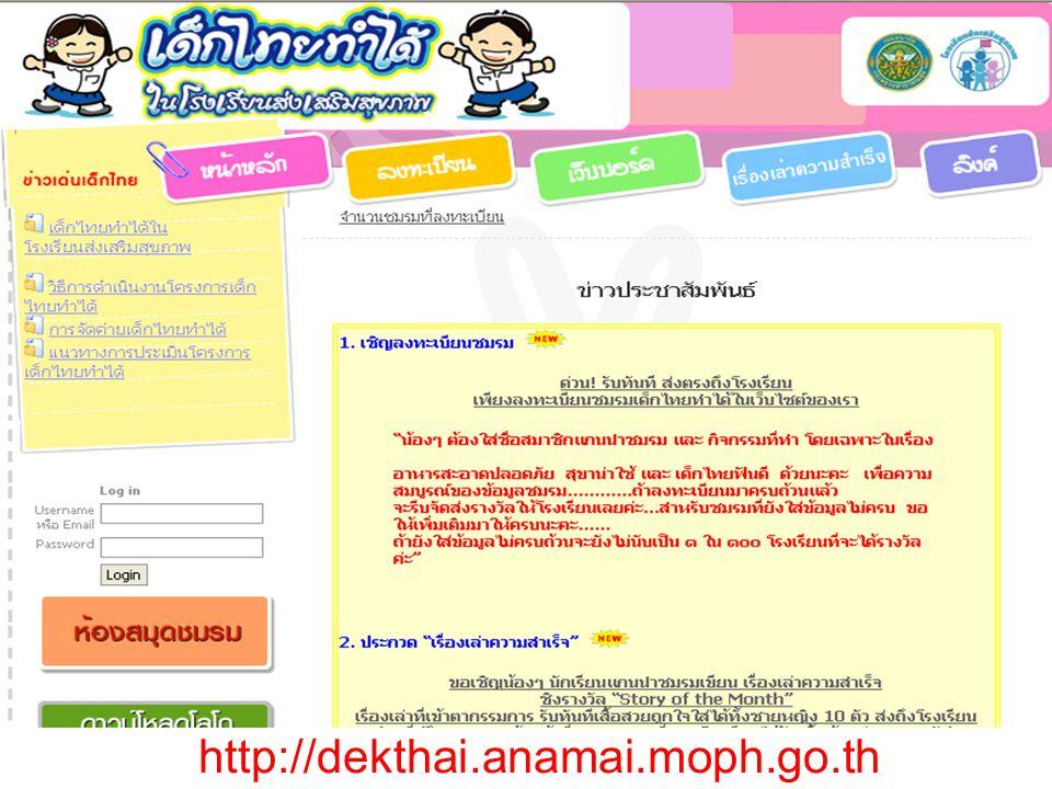 http://dekthai.anamai.moph.go.th