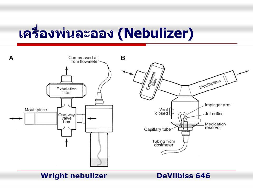 เครื่องพ่นละออง (Nebulizer)
