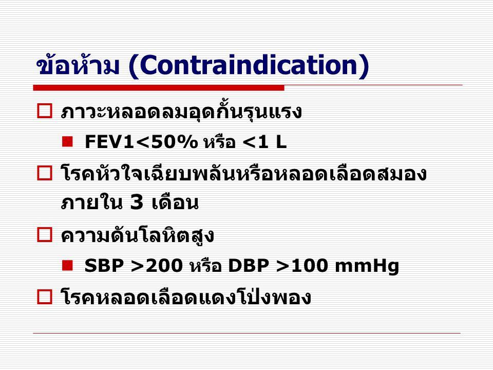 ข้อห้าม (Contraindication)