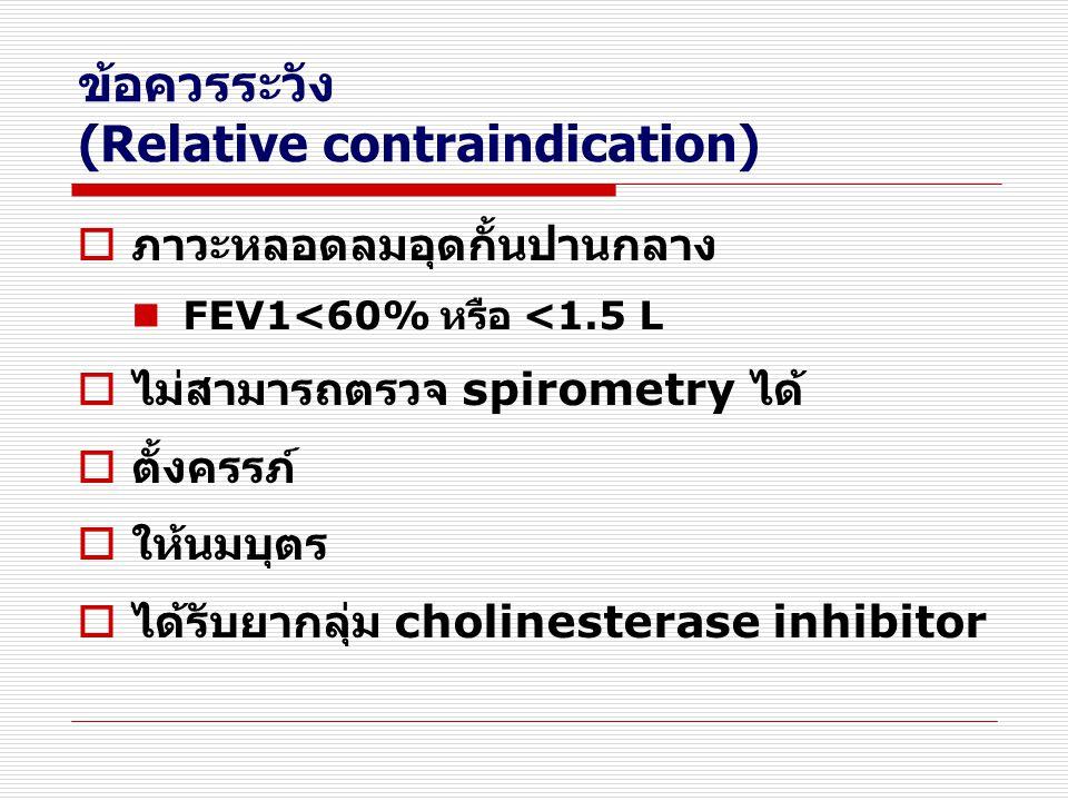 ข้อควรระวัง (Relative contraindication)