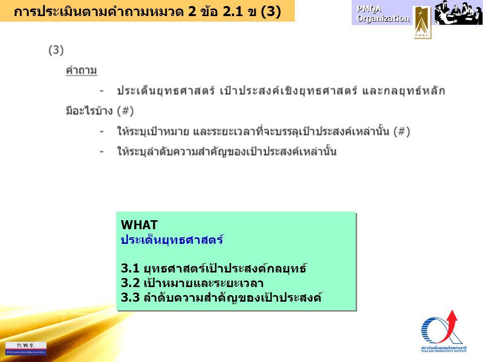การประเมินตามคำถามหมวด 2 ข้อ 2.1 ข (3)