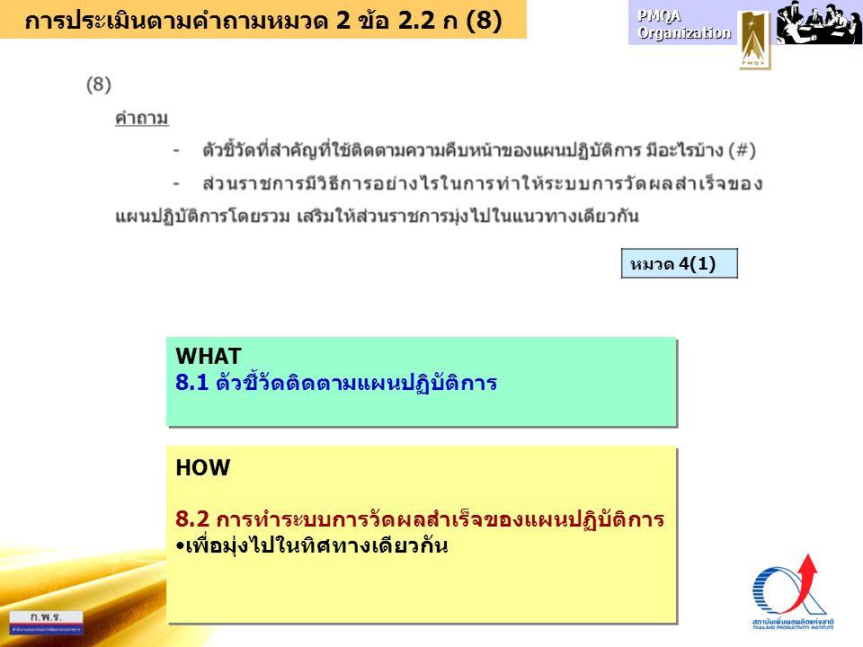 การประเมินตามคำถามหมวด 2 ข้อ 2.2 ก (8)