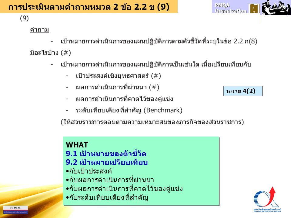 การประเมินตามคำถามหมวด 2 ข้อ 2.2 ข (9)