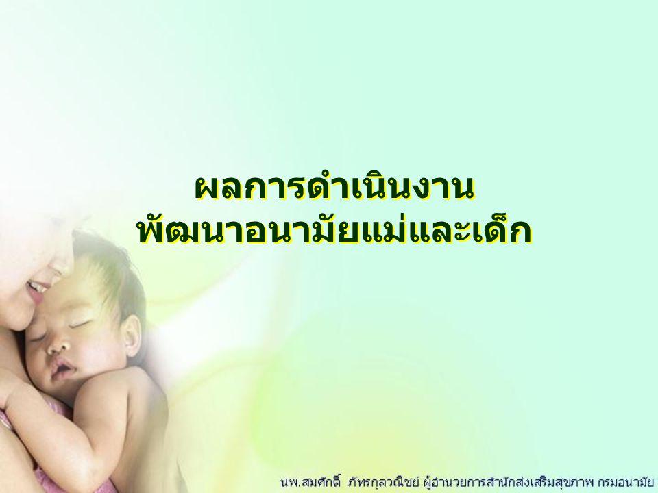 ผลการดำเนินงาน พัฒนาอนามัยแม่และเด็ก