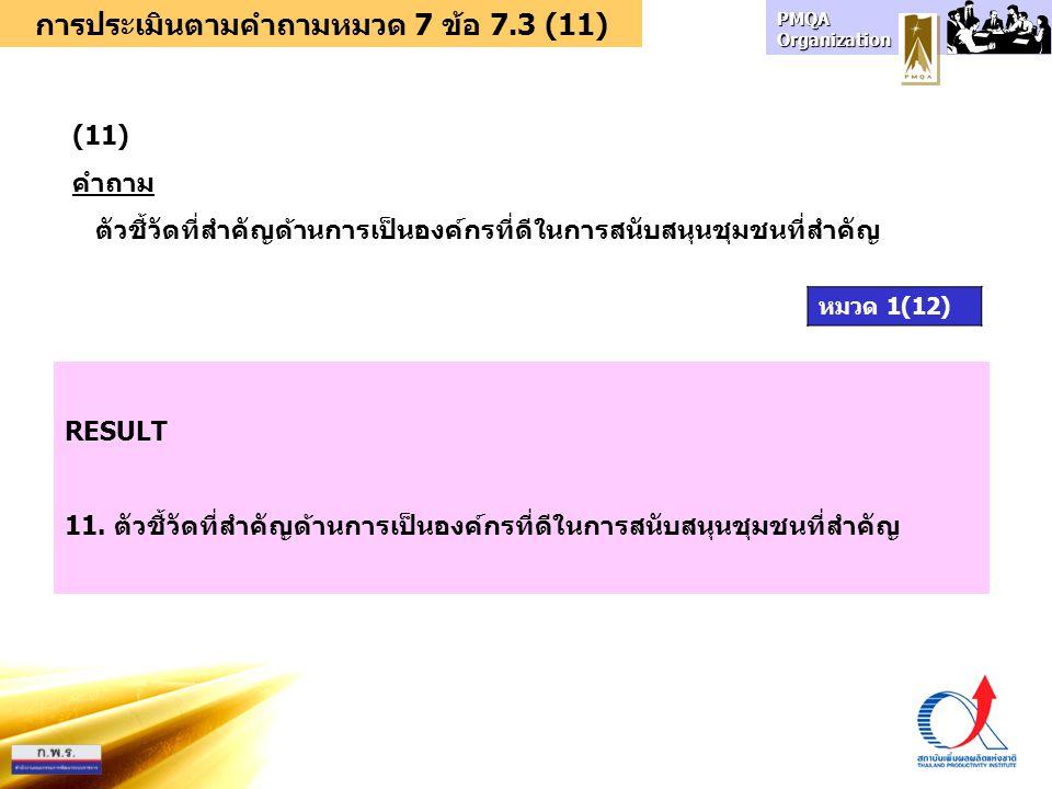 การประเมินตามคำถามหมวด 7 ข้อ 7.3 (11)