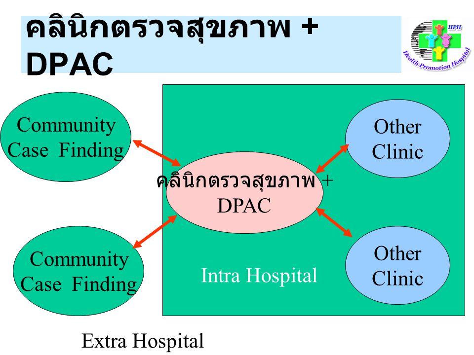 คลินิกตรวจสุขภาพ + DPAC