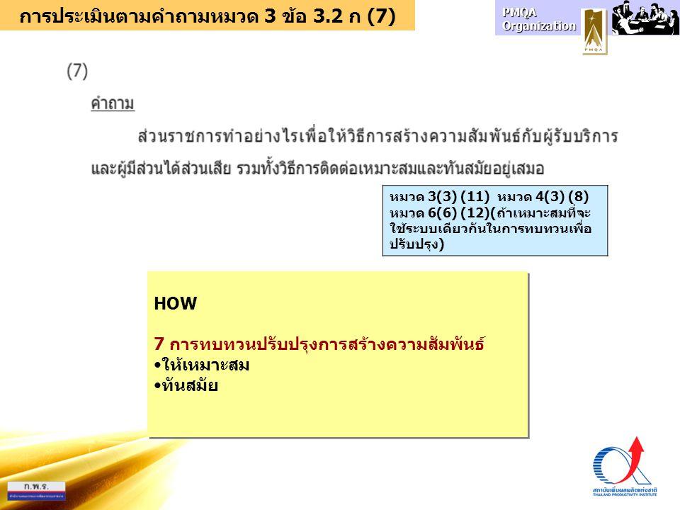 การประเมินตามคำถามหมวด 3 ข้อ 3.2 ก (7)