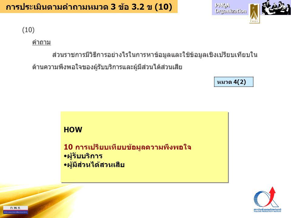 การประเมินตามคำถามหมวด 3 ข้อ 3.2 ข (10)
