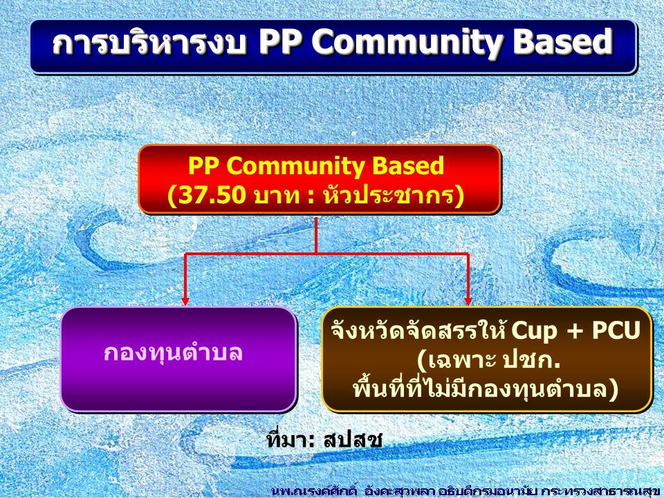 การบริหารงบ PP Community Based