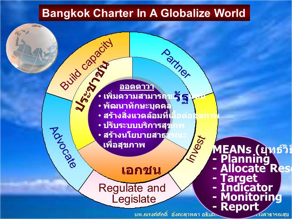 ประชาชน รัฐ เอกชน Bangkok Charter In A Globalize World Build capacity