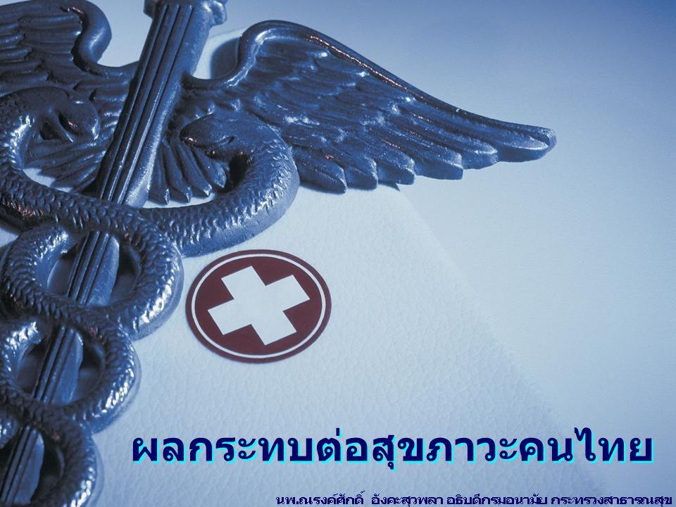 ผลกระทบต่อสุขภาวะคนไทย