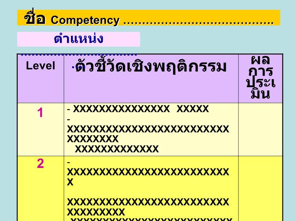 ชื่อ Competency ………………………………….