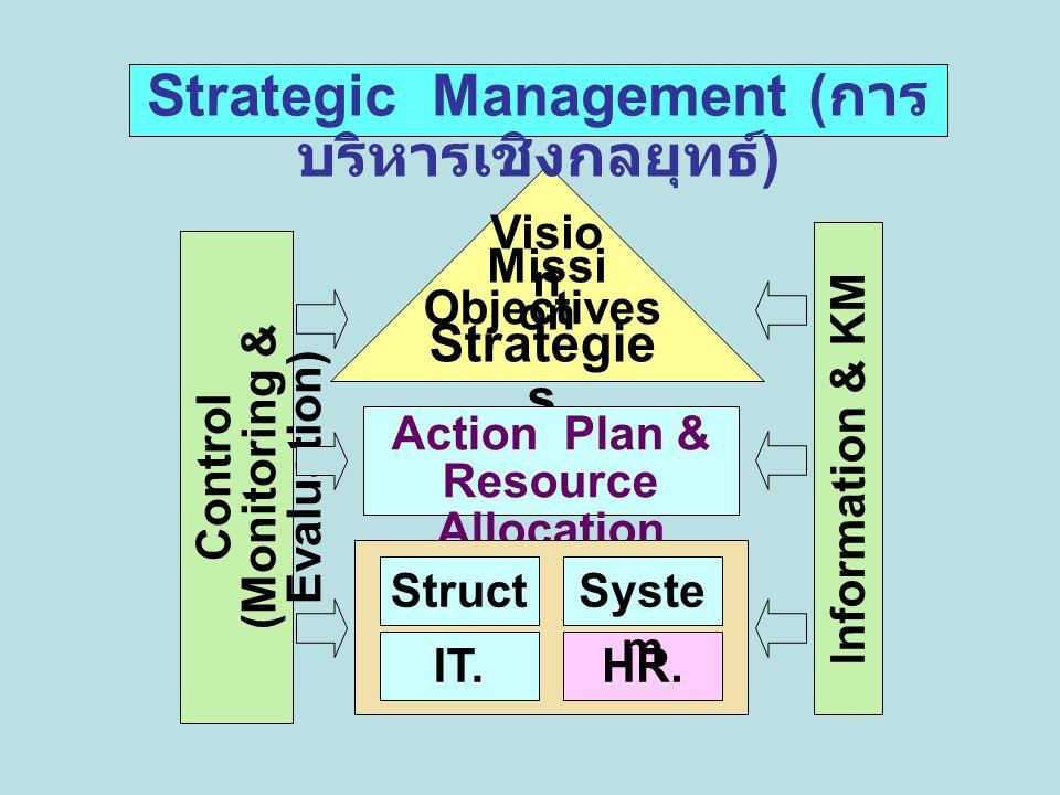 Strategic Management (การบริหารเชิงกลยุทธ์)