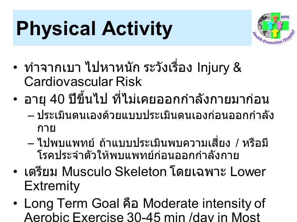 Physical Activity ทำจากเบา ไปหาหนัก ระวังเรื่อง Injury & Cardiovascular Risk. อายุ 40 ปีขึ้นไป ที่ไม่เคยออกกำลังกายมาก่อน.