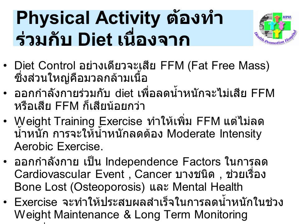Physical Activity ต้องทำร่วมกับ Diet เนื่องจาก