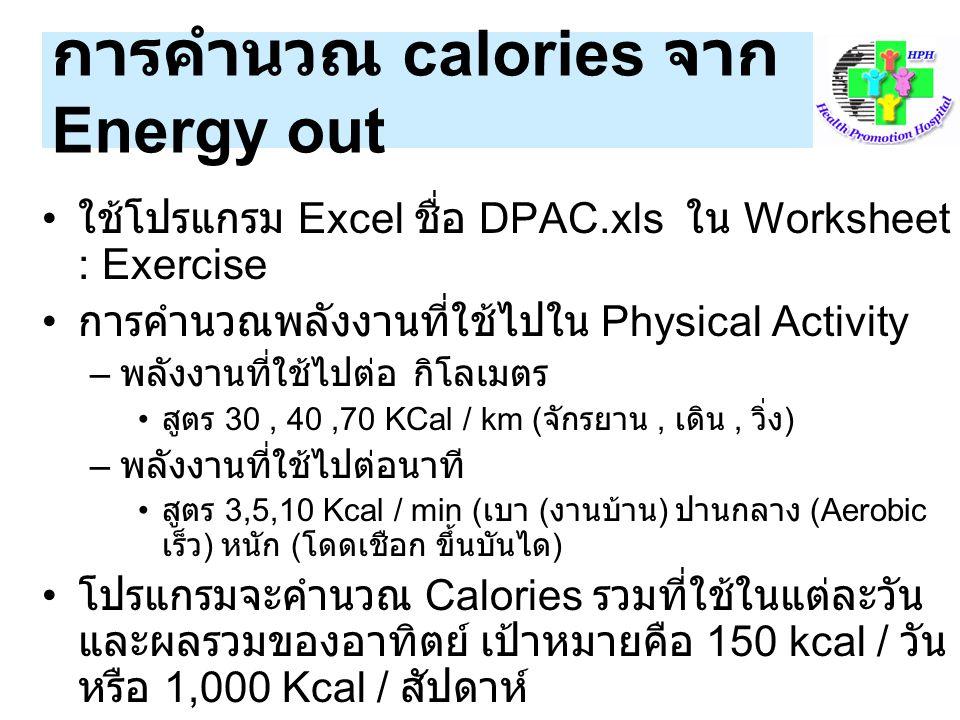 การคำนวณ calories จาก Energy out