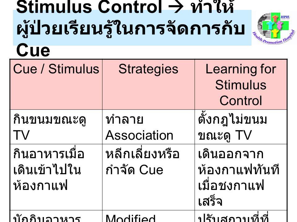Stimulus Control  ทำให้ผู้ป่วยเรียนรู้ในการจัดการกับ Cue