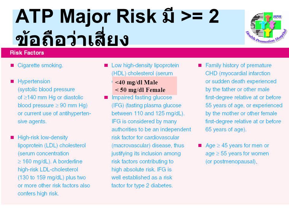 ATP Major Risk มี >= 2 ข้อถือว่าเสี่ยง
