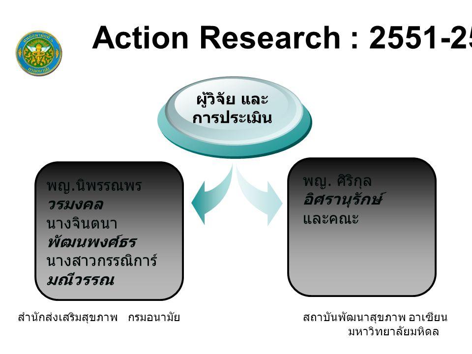 Action Research : 2551-2552 ผู้วิจัย และ การประเมิน พญ. ศิริกุล