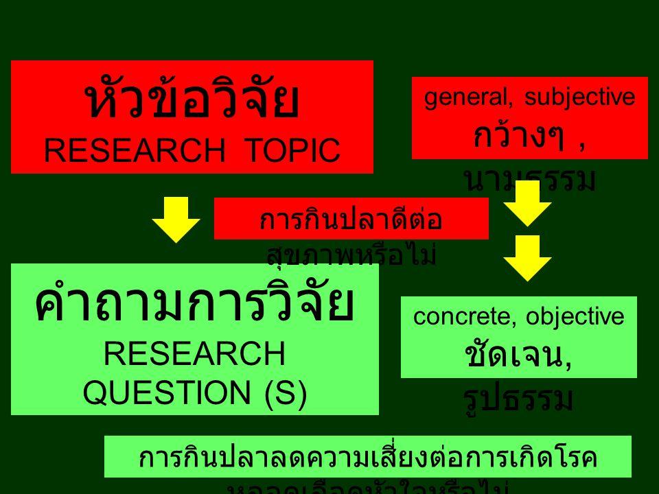 หัวข้อวิจัย คำถามการวิจัย RESEARCH TOPIC RESEARCH QUESTION (S)