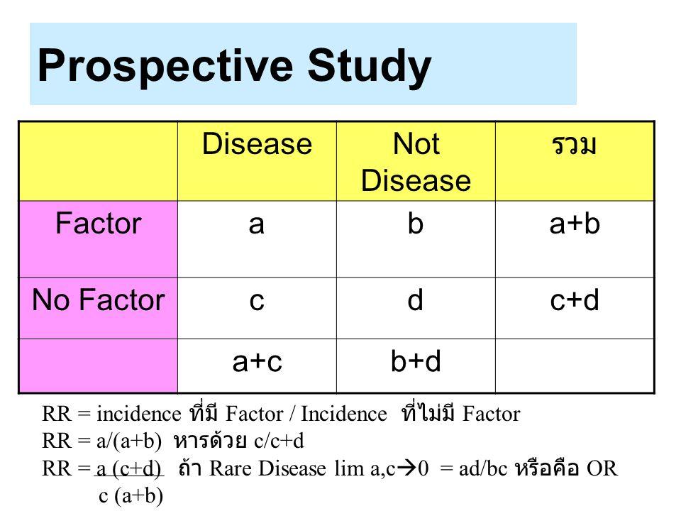 Prospective Study Disease Not Disease รวม Factor a b a+b No Factor c d