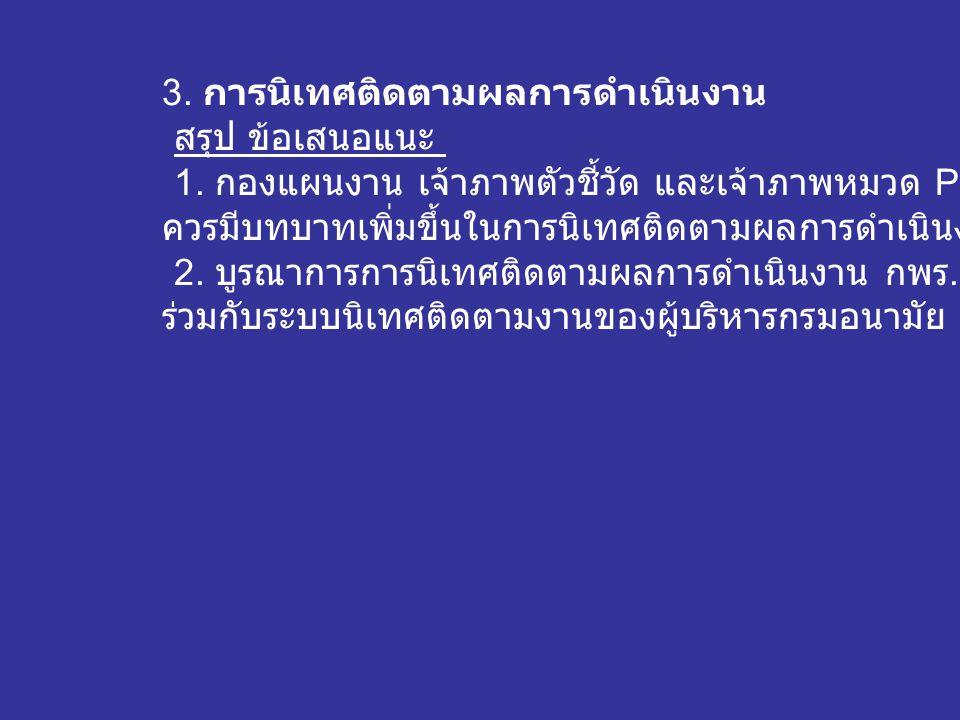 3. การนิเทศติดตามผลการดำเนินงาน