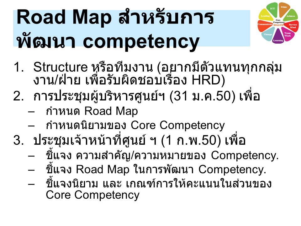 Road Map สำหรับการพัฒนา competency