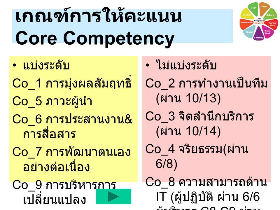 เกณฑ์การให้คะแนน Core Competency
