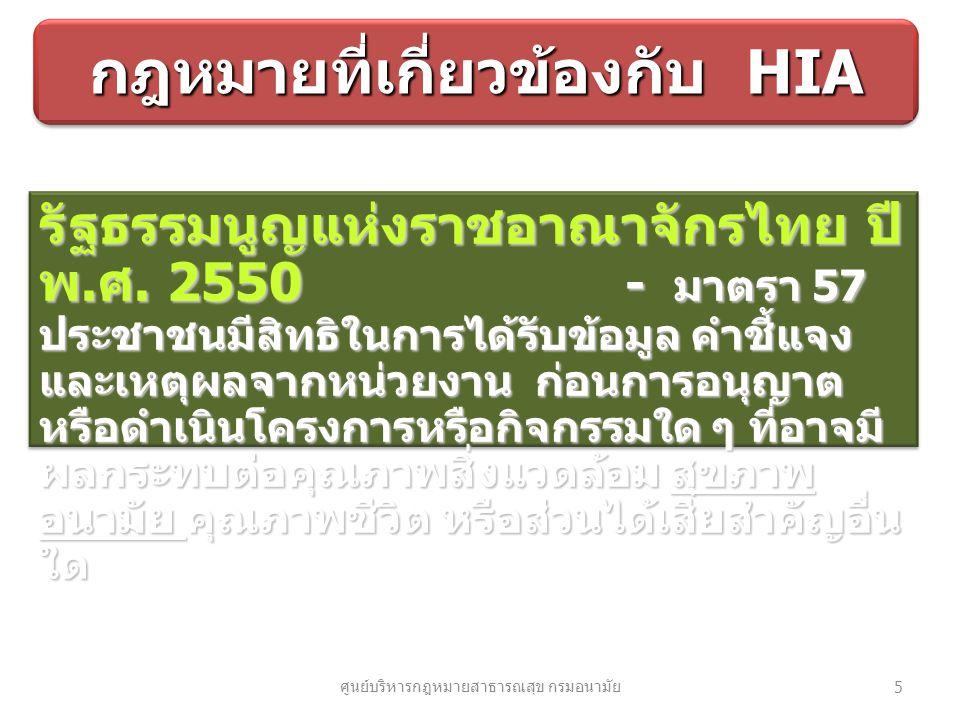 กฎหมายที่เกี่ยวข้องกับ HIA