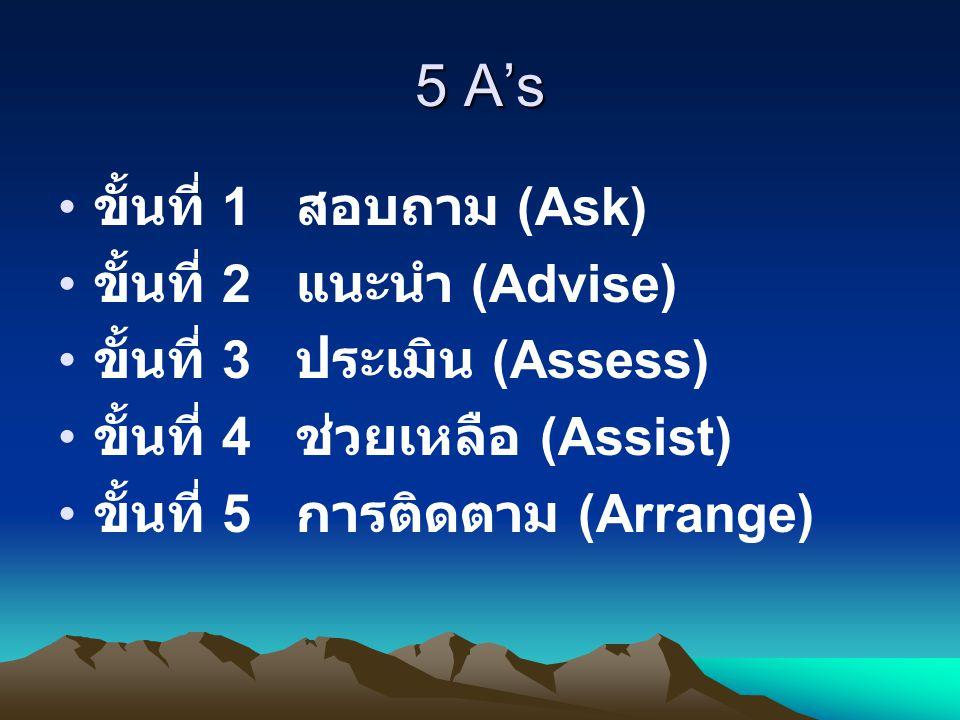 5 A's ขั้นที่ 1 สอบถาม (Ask) ขั้นที่ 2 แนะนำ (Advise)