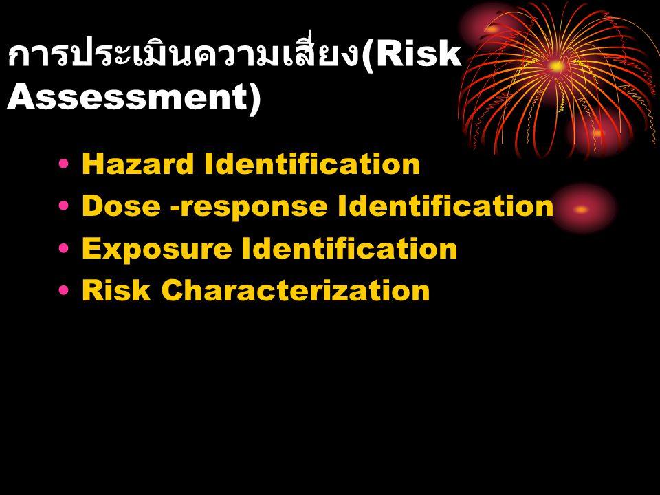 การประเมินความเสี่ยง(Risk Assessment)
