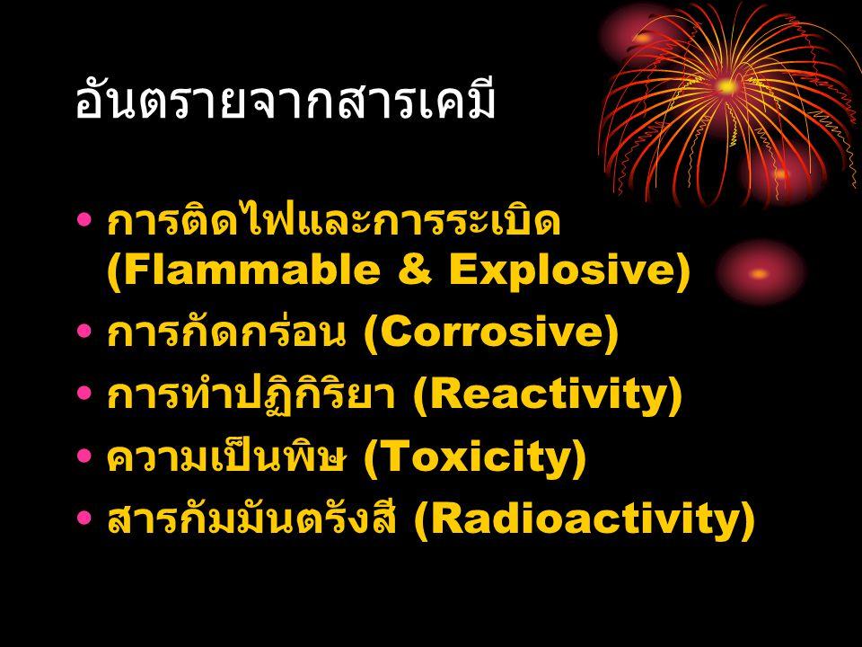 อันตรายจากสารเคมี การติดไฟและการระเบิด (Flammable & Explosive)