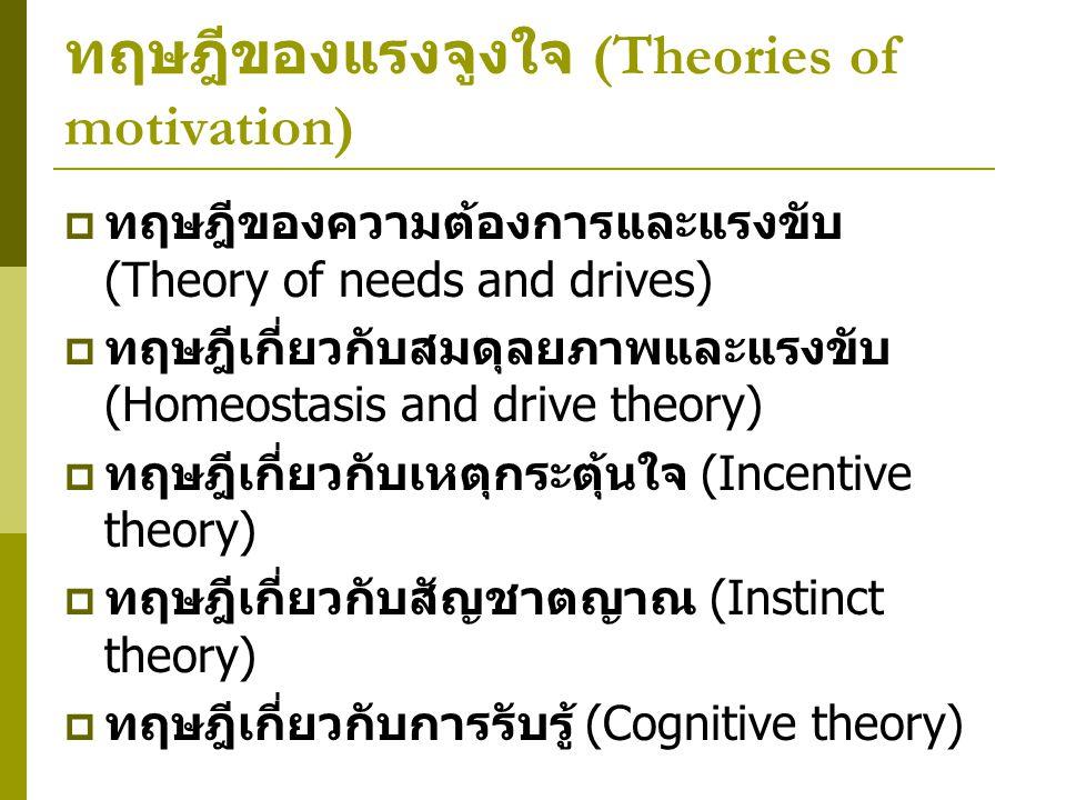 ทฤษฎีของแรงจูงใจ (Theories of motivation)