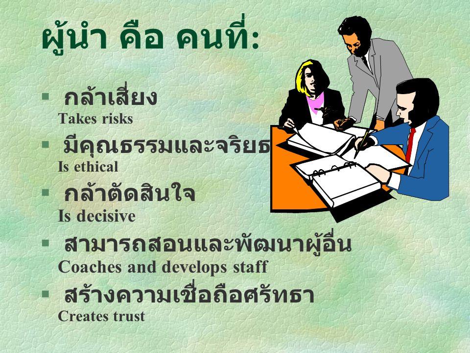 ผู้นำ คือ คนที่: กล้าเสี่ยง Takes risks