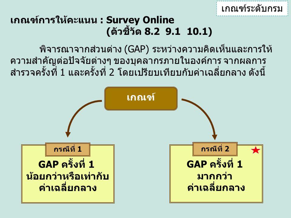 เกณฑ์การให้คะแนน : Survey Online (ตัวชี้วัด 8.2 9.1 10.1)