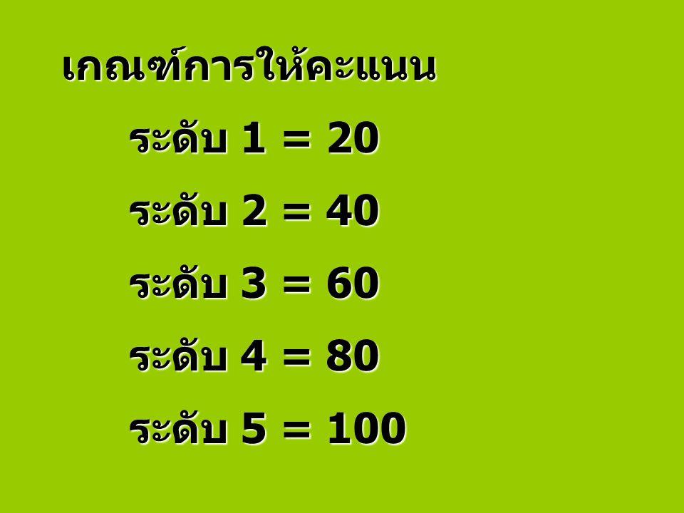 เกณฑ์การให้คะแนน. ระดับ 1 = 20. ระดับ 2 = 40. ระดับ 3 = 60