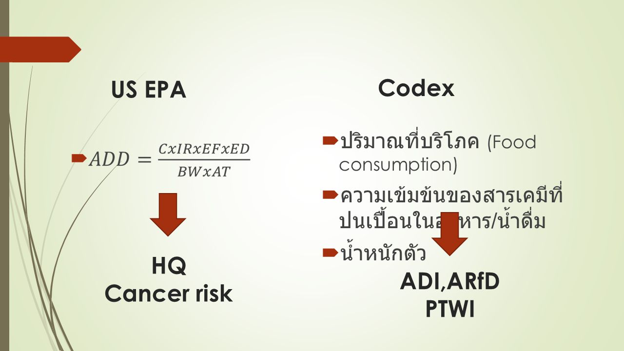 HQ Cancer risk ADI,ARfD PTWI