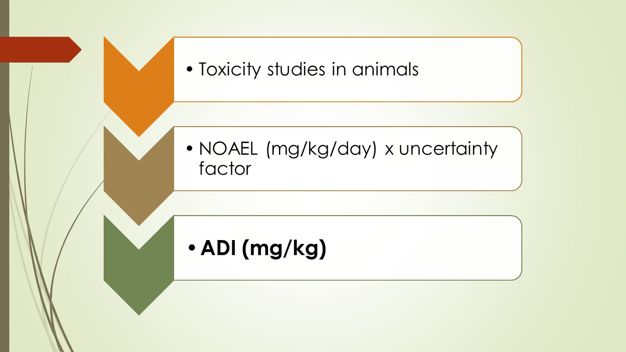ADI (mg/kg) NOAEL (mg/kg/day) x uncertainty factor