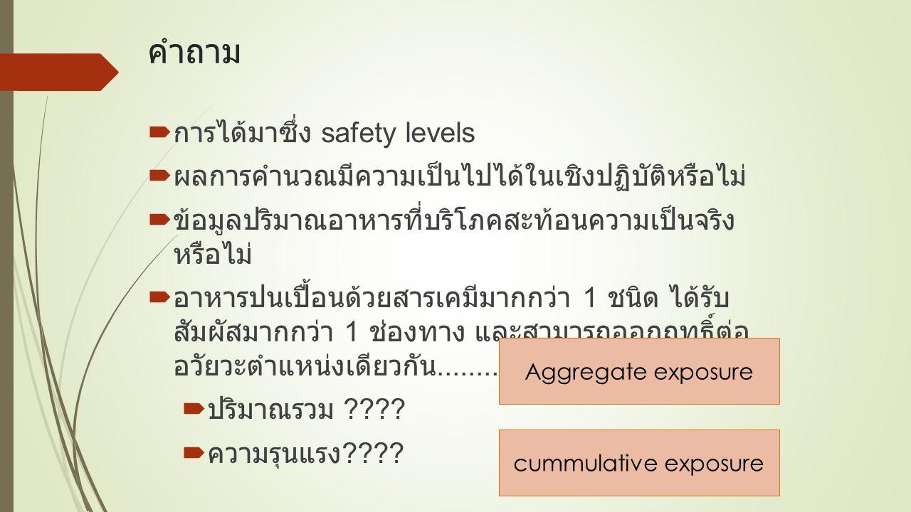 คำถาม การได้มาซึ่ง safety levels