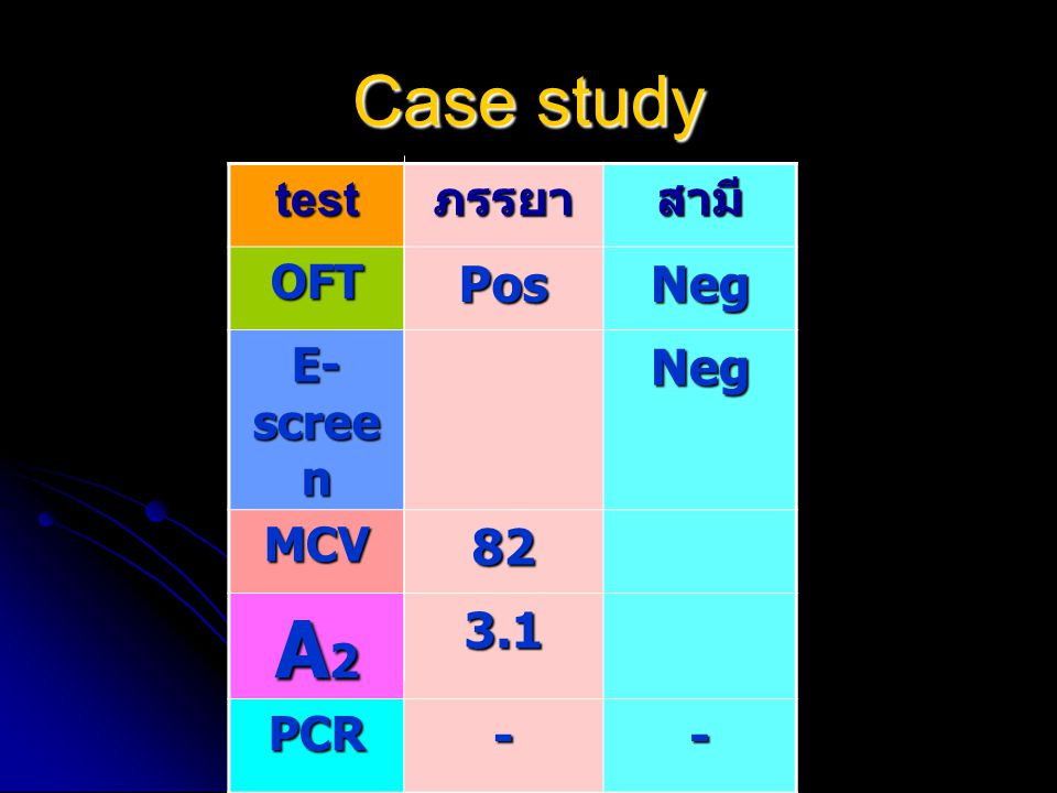 Case study test ภรรยา สามี OFT Pos Neg E-screen MCV 82 A2 3.1 PCR -