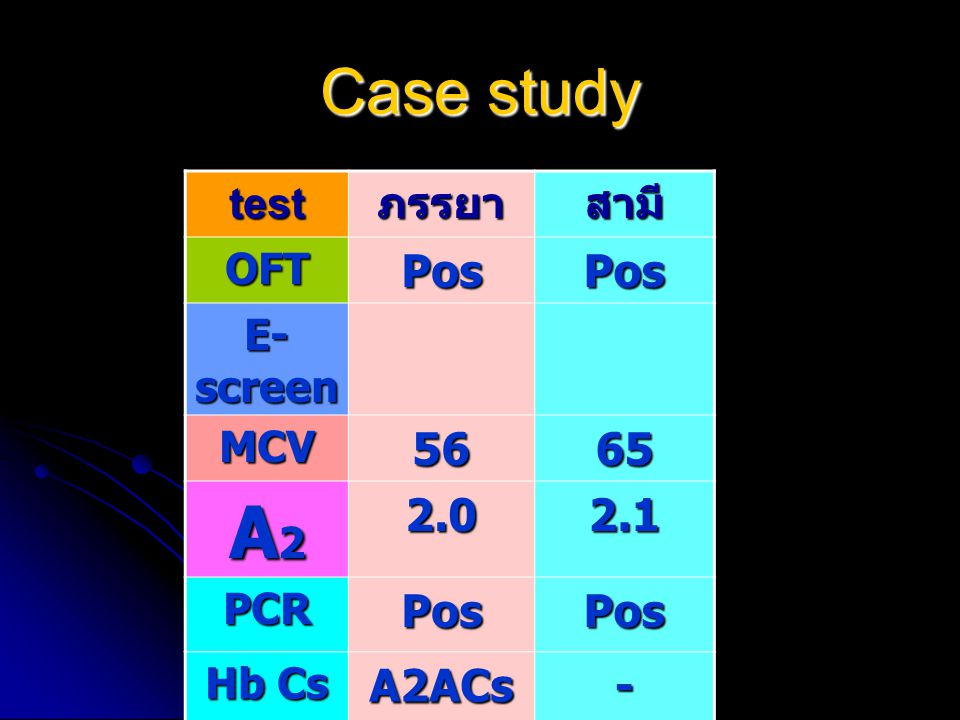 A2 Case study Pos 56 65 2.0 2.1 A2ACs - test ภรรยา สามี OFT E-screen