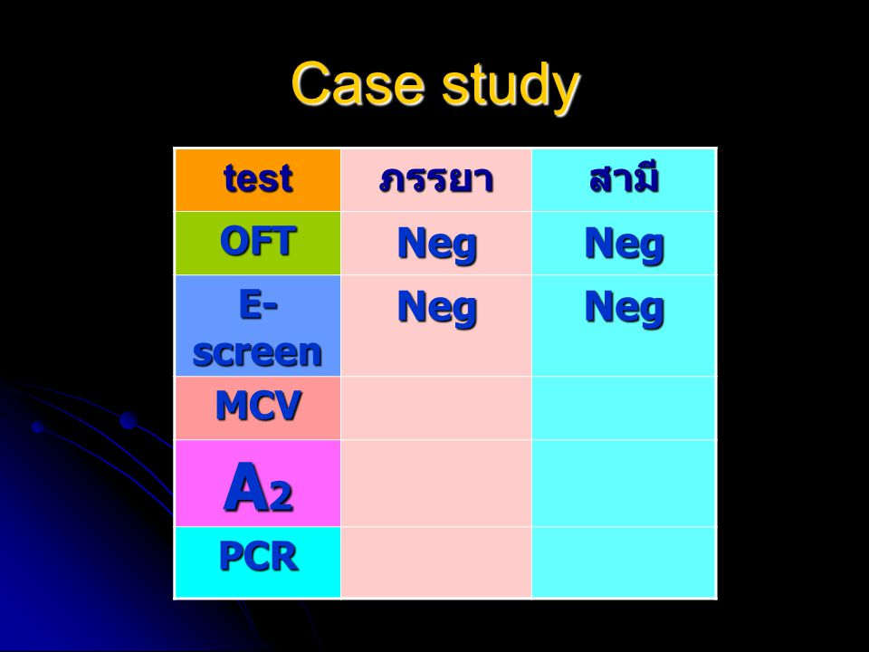 Case study test ภรรยา สามี OFT Neg E-screen MCV A2 PCR