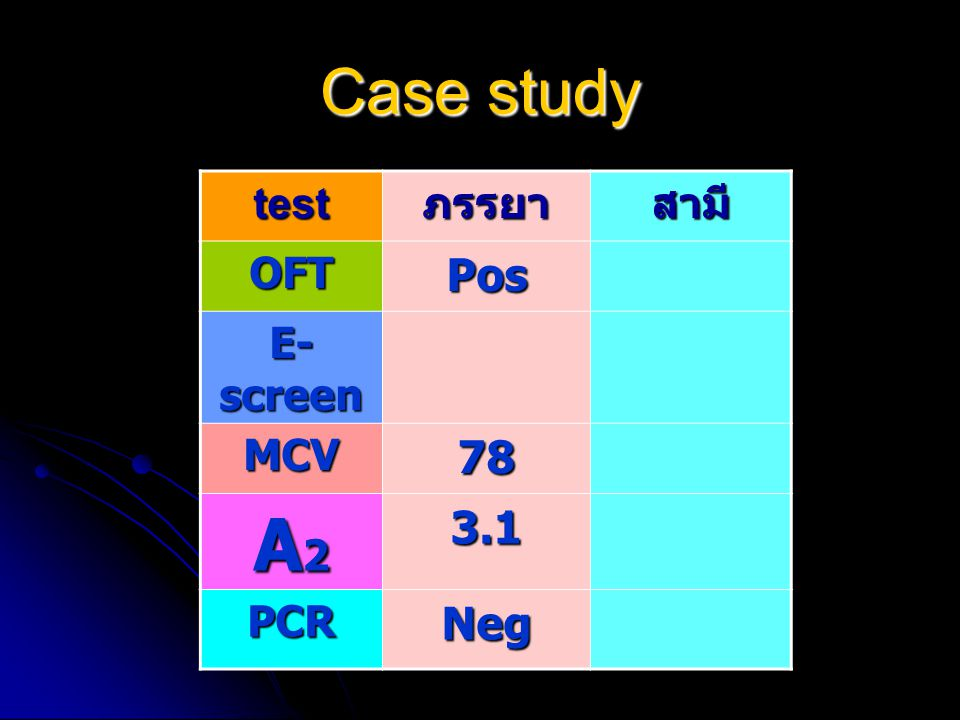 Case study test ภรรยา สามี OFT Pos E-screen MCV 78 A2 3.1 PCR Neg